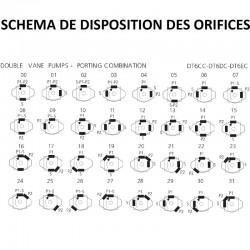 DISPOSITION DES ORIFICES 00-31